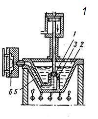 Proces odlewania aluminium pod ciśnieniem na maszynach z komorą prasowania na gorąco 1