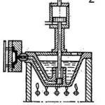 технологія лиття алюмінію під тиском, гаряча камера пресування, 2