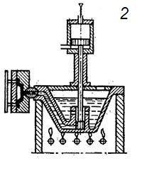 Proces odlewania aluminium pod ciśnieniem na maszynach z komorą prasowania na gorąco 2